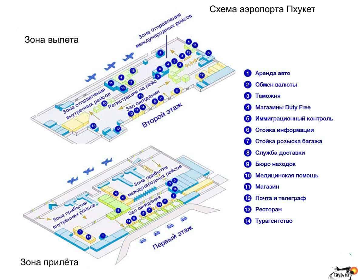 Схема аэропорт